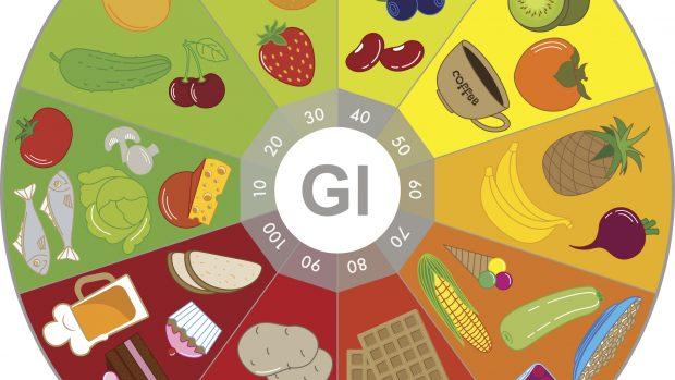 Indice glicemico e carico glicemico: significato e differenze spiegati dal diabetologo