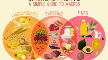 Dieta dissociata: come funziona, i pro e i contro e il parere della nutrizionista